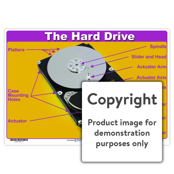 The Hard Drive Wall Charts And Posters