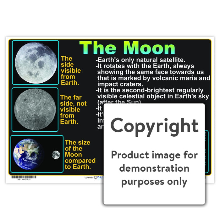 The Moon Wall Charts And Posters
