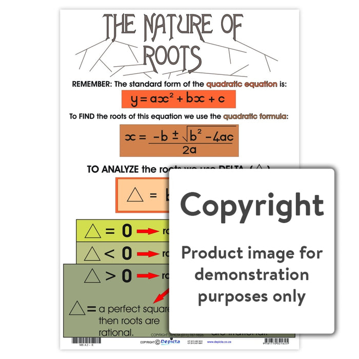The Nature Of Roots Wall Charts And Posters