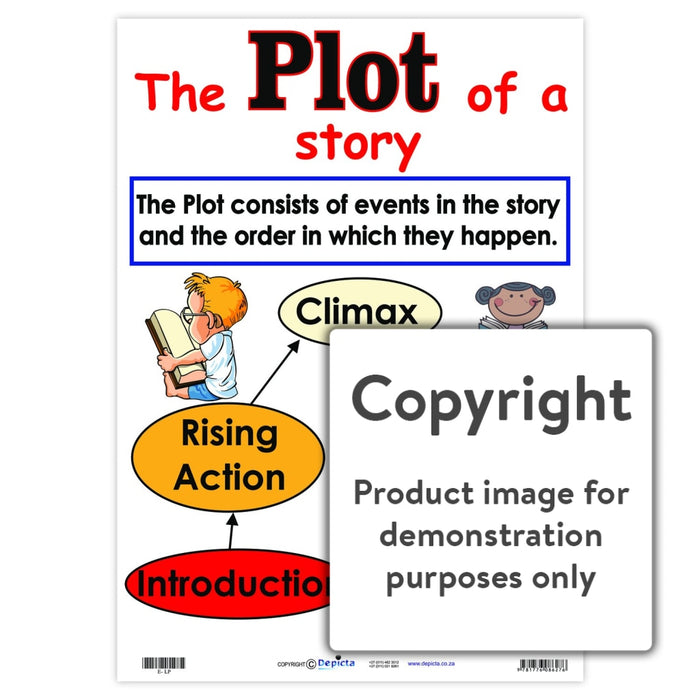 The Plot Of A Story Wall Charts And Posters