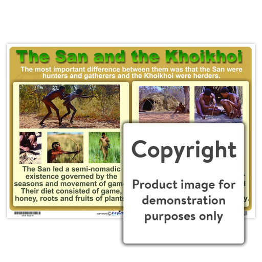 The San And The Khoikhoi Wall Charts Posters