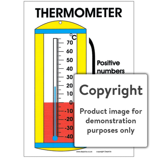Thermometer Wall Charts And Posters