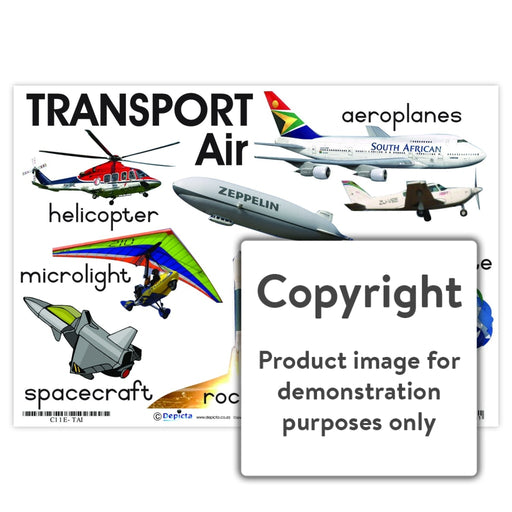 Transport: Air Wall Charts And Posters
