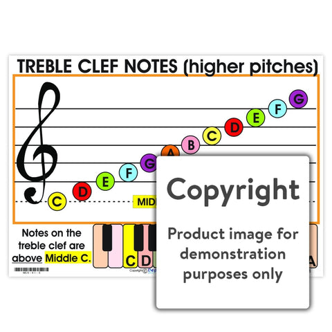 Treble Clef Notes Wall Charts And Posters