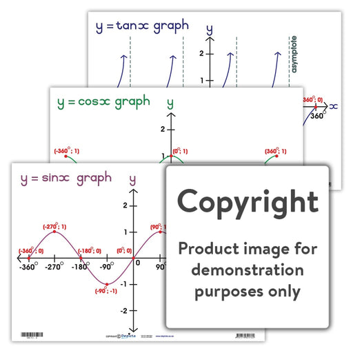 Trigonometry: Y = Tan X Graph Cos Sin Wall Charts And Posters