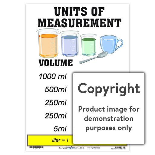 Units Of Measurement: Volume Wall Charts And Posters