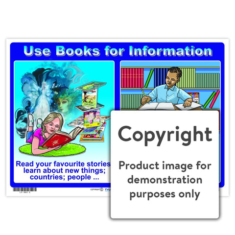 Use Books For Information Wall Charts And Posters