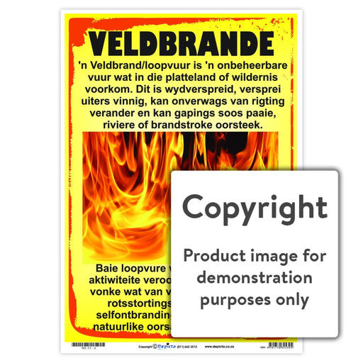 Veldbrande Wall Charts And Posters