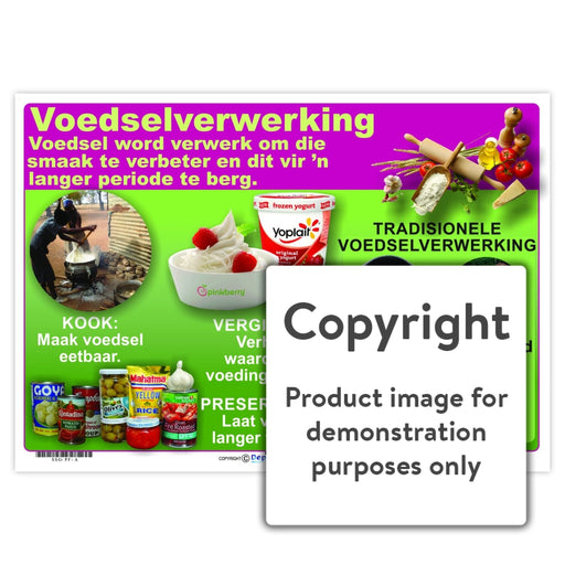 Voedselverwerking Wall Charts And Posters