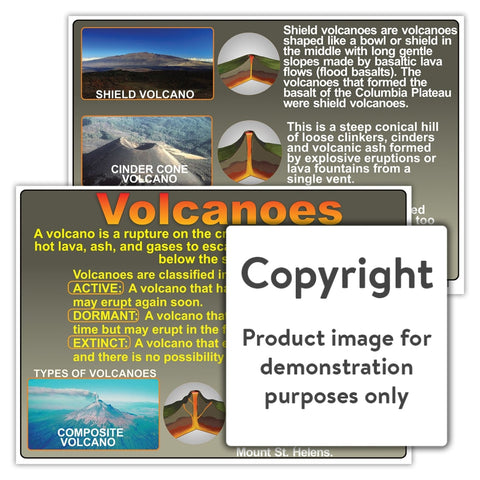 Volcanoes Wall Charts And Posters