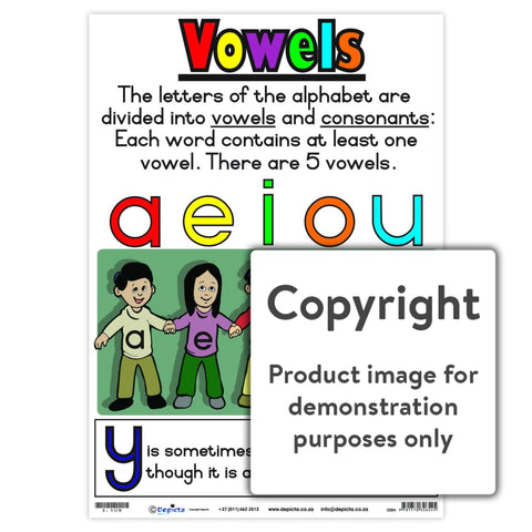 Vowels Wall Charts And Posters