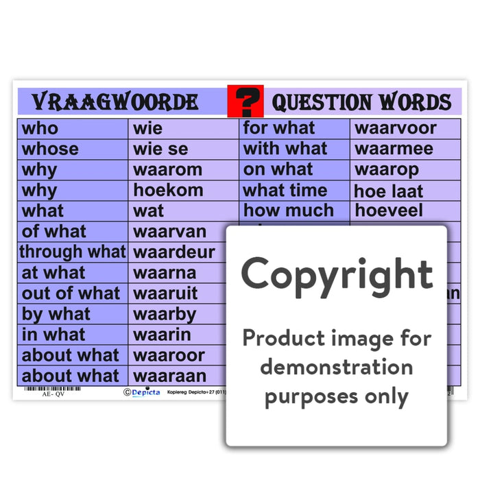 Vraagwoorde / Question Words Wall Charts And Posters
