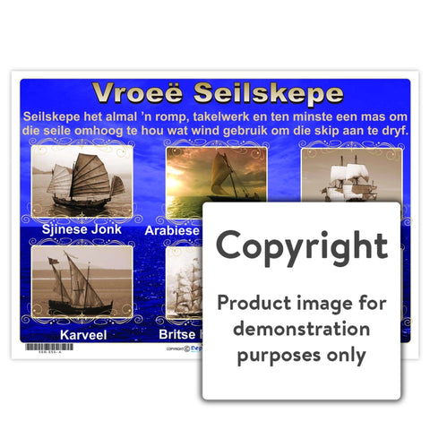 Vroeë Seilskepe Wall Charts And Posters
