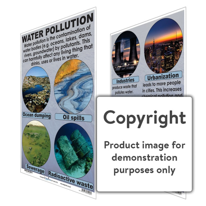 Water Pollution Wall Charts And Posters