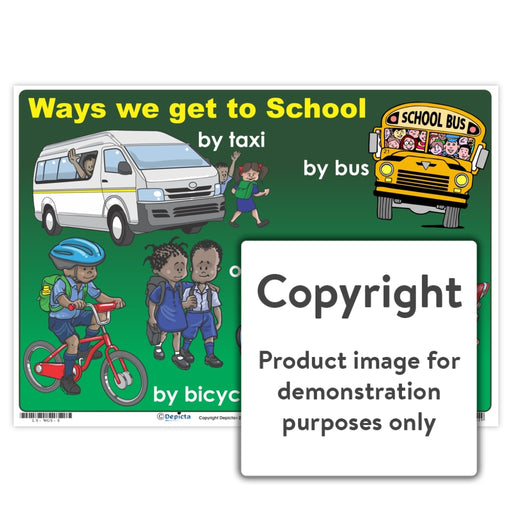 Ways We Get To School Wall Charts And Posters