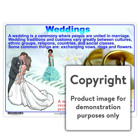 Weddings Wall Charts And Posters