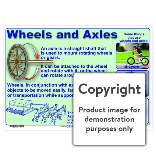 Wheels And Axels Wall Charts Posters