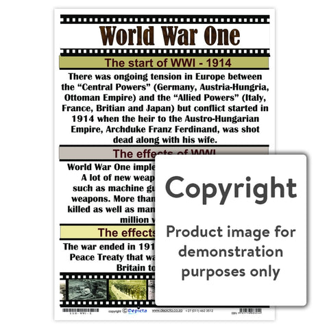 World War One Wall Charts And Posters