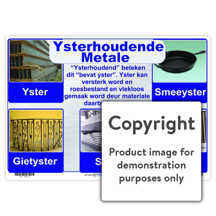 Ysterhoudende Metale Wall Charts And Posters