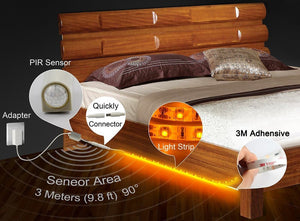 Motion Activated Bed Light AIBOO Flexible LED Strip Sensor Night Light Illumination with Automatic Adjustable Shut Off Timer, Entrance, Closet, Furniture Lighting