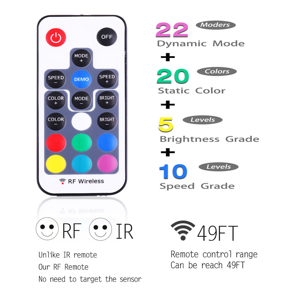 Mini Remote Controller for RGB Color LED Strip Lights, RF Dimmer for 12V DC LED Ribbon, Wireless Remote Control (RGB)