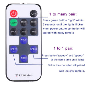Mini Remote Controller for Single Color LED Strip Lights, RF Dimmer for 12V DC LED Cabinet Puck Lights(Single Color)