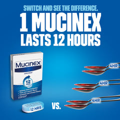 Mucinex® 12 Hour Extended Release Bi-Layer Tablets, 6ct.