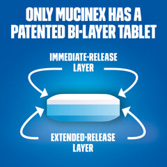 Maximum Strength Mucinex® 12 Hour Extended Release Bi-Layer Tablets, 7ct.