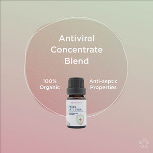 Antiviral Concentrate Blend - Aromeo Diffuser