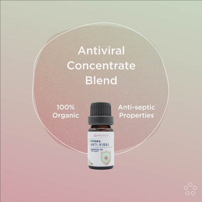 Antiviral Concentrate Blend for Diffuser - Miscato