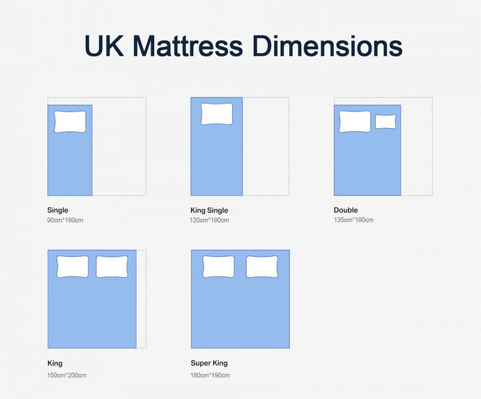 UK Mattress Size