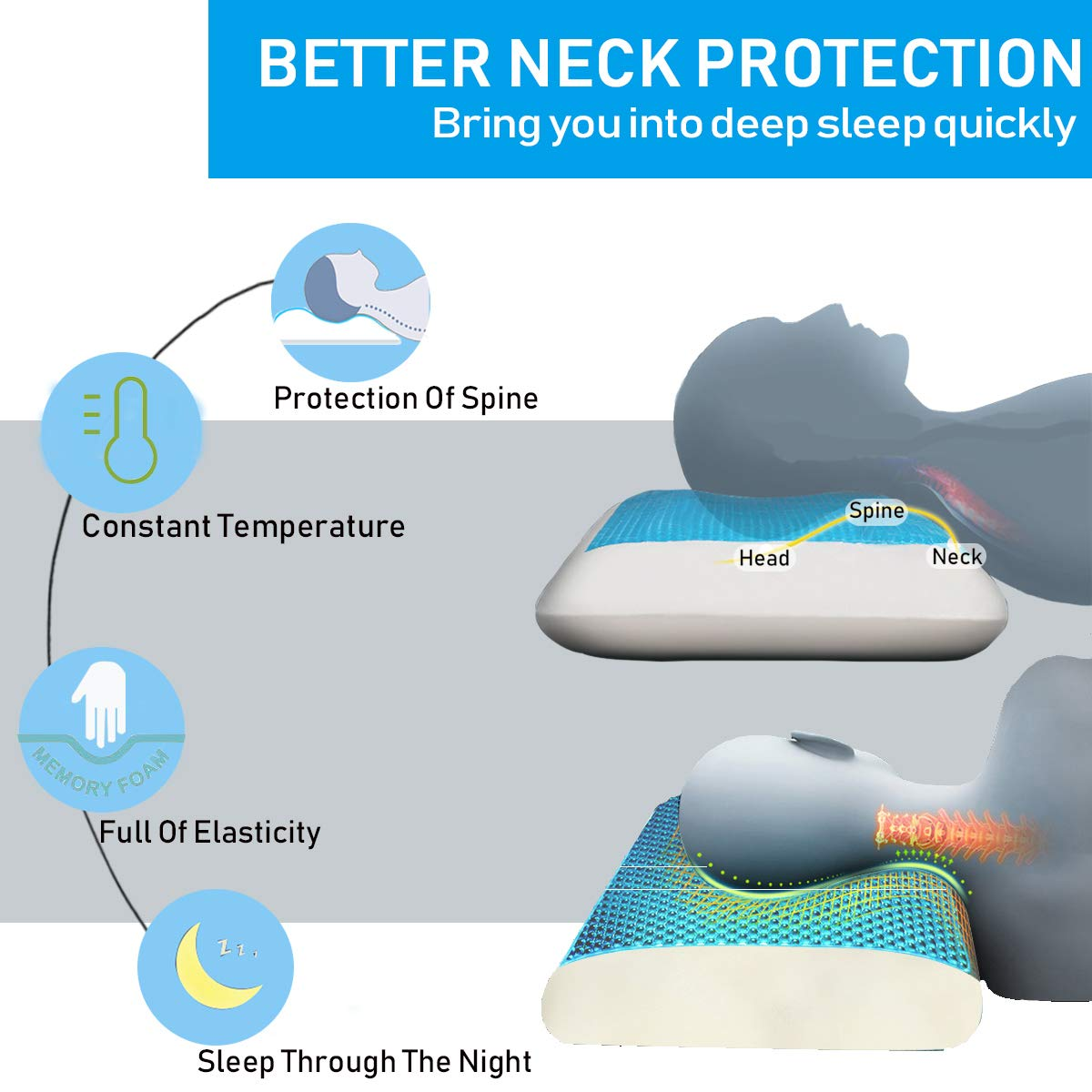 Gel-Pillow-For-Better-Neck-Head-Spine-Protection