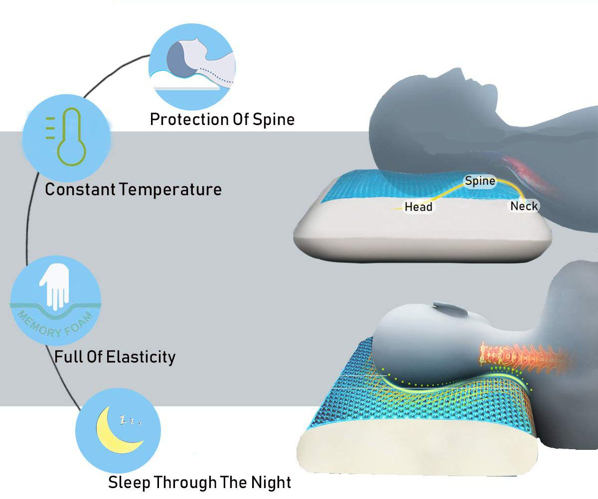 Strength support with gel pillow