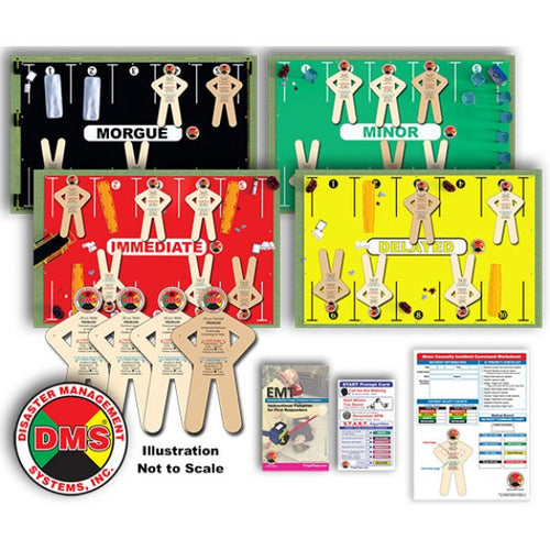 Triage Tabletop Training Essentials Kit