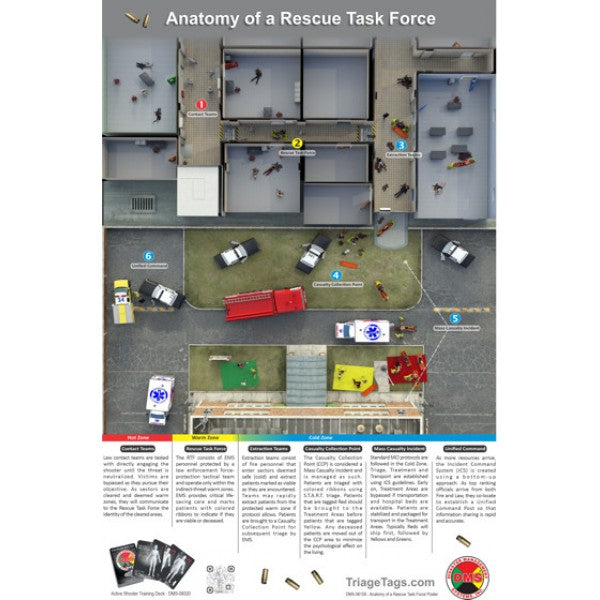 Anatomy of a Rescue Task Force - RTF Poster