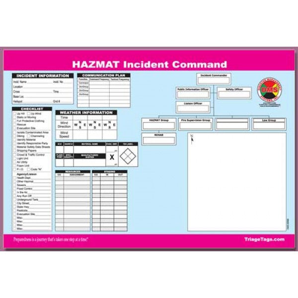 HAZMAT Incident Command Worksheet Pad