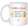 Sister in law mug - gifts for sister