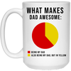 What Makes Dad Awesome Mug - Gift For Dad
