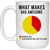 What Makes Dad Mug - Gift For Dad