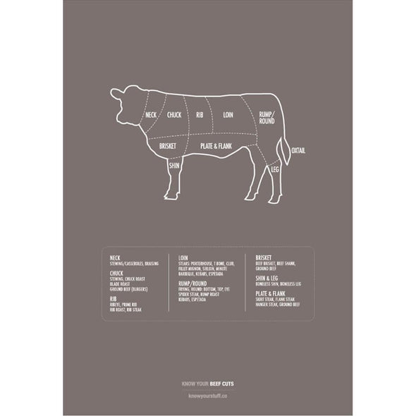 KNOW YOUR BEEF CUTS A4 Print - Brown - Upcycle Studio