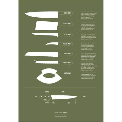 Know Your Knives Print - Green