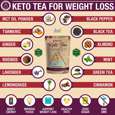 Kayos Keto Tea for Weight Loss & Quick Healthy Energy with MCT Oil, Black Tea , Mint, Turmeric, Rooibos - Helps with Keto Breath - 16 Pyramid Tea Bags