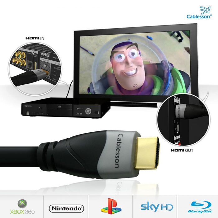 Cablesson Ivuna High Speed HDMI Cable - 0.5m - Black - hdmicouk