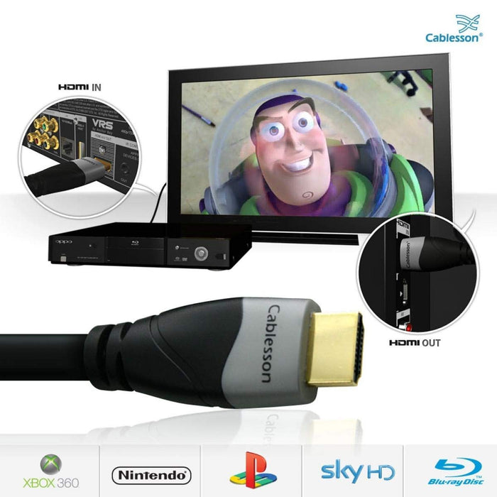 Cablesson Ivuna 1.5m High Speed HDMI Cable (HDMI Type A, HDMI 2.1/2.0b/2.0a/2.0/1.4) - 4K, 3D, UHD, ARC, Full HD, Ultra HD, 2160p, HDR - for PS4, Xbox One, Wii, Sky Q. For LCD, LED, UHD, 4k TVs - Black