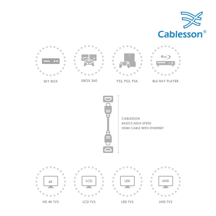 Cablesson Basic 2m High Speed HDMI Cable (HDMI Type A, HDMI 2.1/2.0b/2.0a/2.0/1.4) - 4K, 3D, UHD, ARC, Full HD, Ultra HD, 2160p, HDR - for PS4, Xbox One, Wii, Sky Q. For LCD, LED, UHD, 4k TVs - Black
