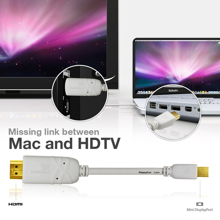 Cablesson 2m Mini Display-Port to HDMI Cable White - hdmicouk