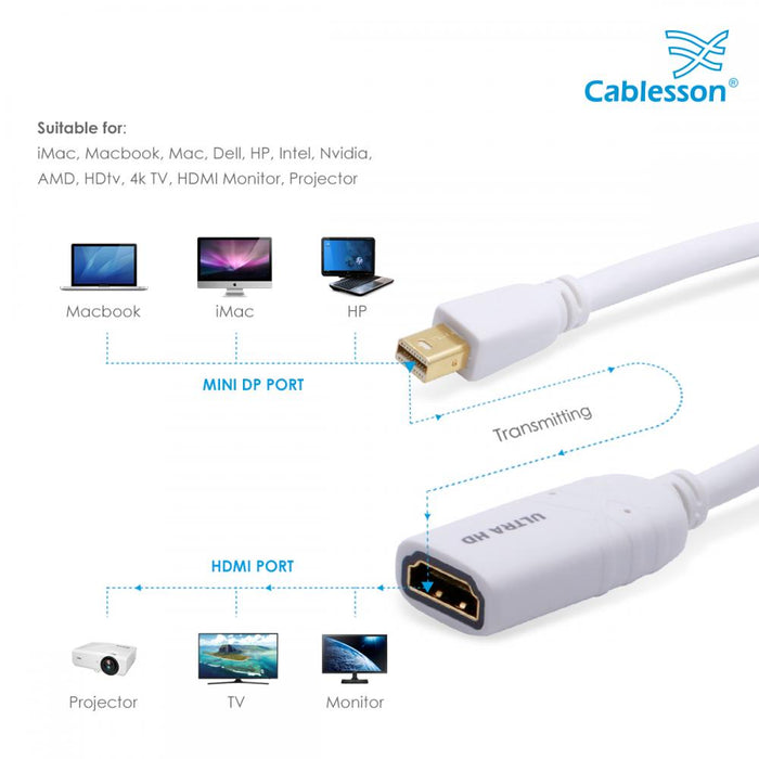 Cablesson Mini DisplayPort to HDMI 2.0 Female Adapter Cable 4K Ultra HD with audio transmission | certified | for Apple / MAC, MacBook Pro, MacBook Air | 24k gold plated plug - White - 0.2m - hdmicouk