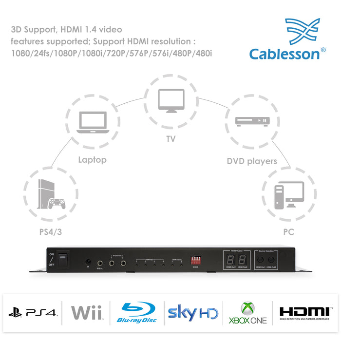 HDelity HDMI TRUE MATRIX - 4 Input 2 Output (4x2) Switch / Splitter - IR Passback - 1080p Full HD - Distribution Amplifier *** 3D ENABLED *** With Audio out *** - hdmicouk