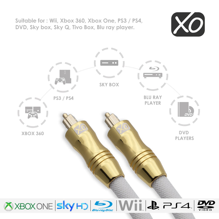 XO 0.5m Optical TOSLINK Digital Audio SPDIF Cable - White - hdmicouk