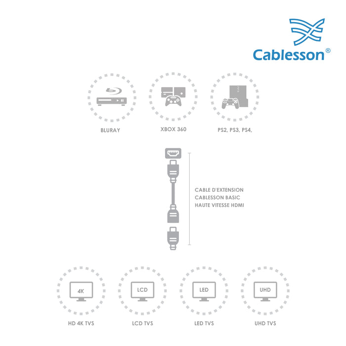 Cablesson 2 Pack of HDMI cables - 1m - Basic